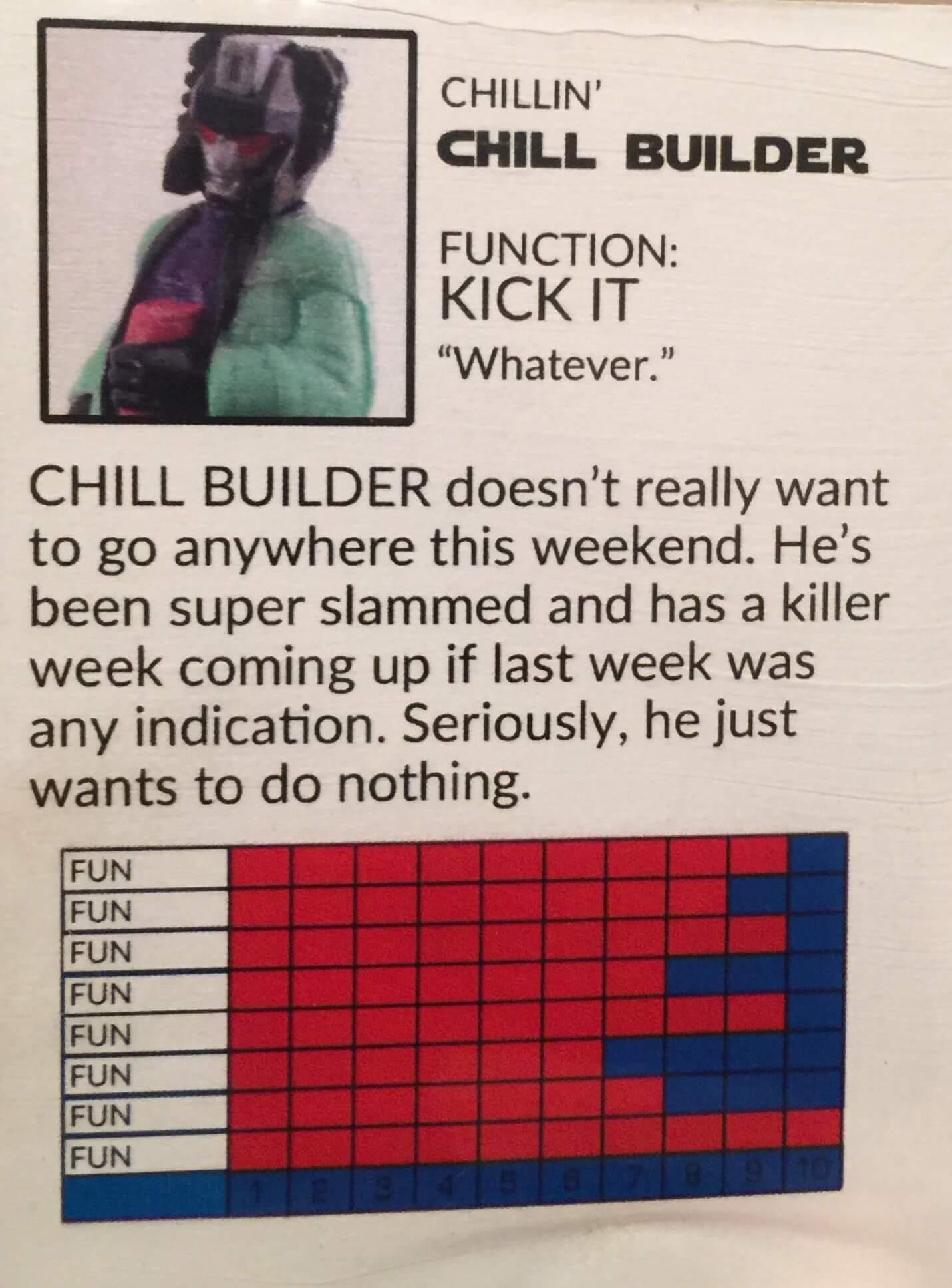 mythlab chillbuilder 3