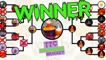 ttc-halloween-bracket-winner